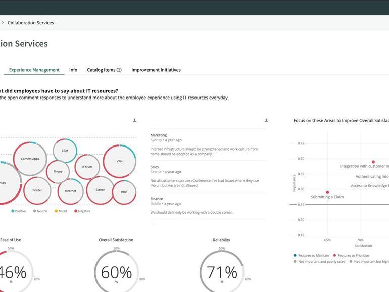 ServiceNow, socio de Qualtrics, tiene como objetivo fusionar los datos de opinión y los flujos de trabajo